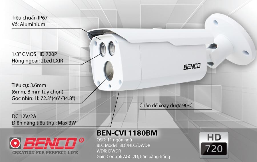 Camera quan sát BEN-CVI1280BM