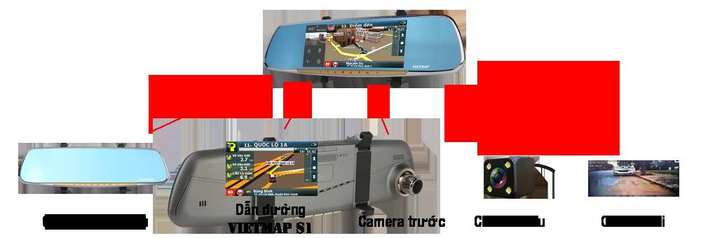 Camera VIETMAP G68-Thiết bị dẫn đường