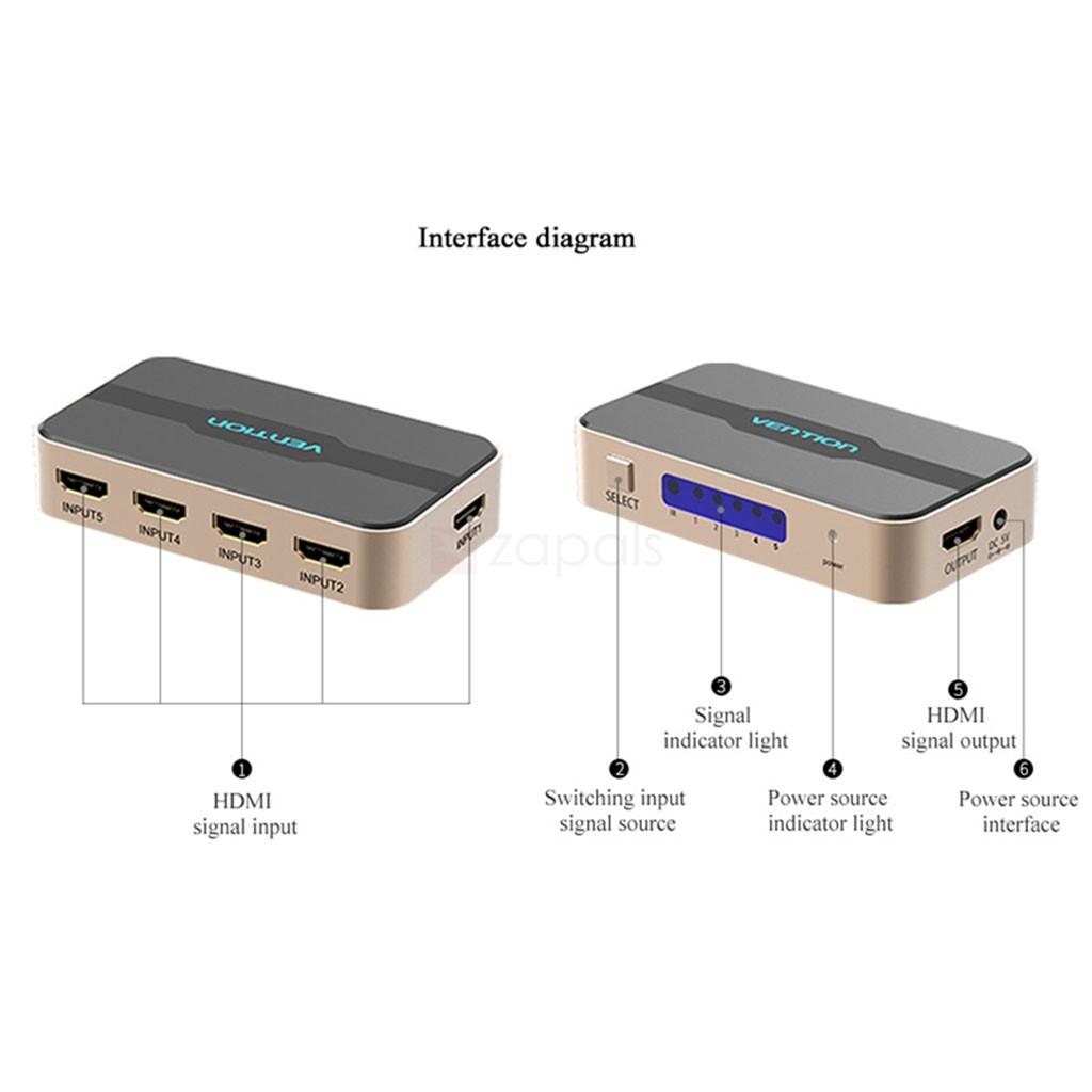 Bộ gộp HDMI 5 vào 1 ra Vention ACDG0